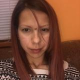 Аватар на Jeleva_90